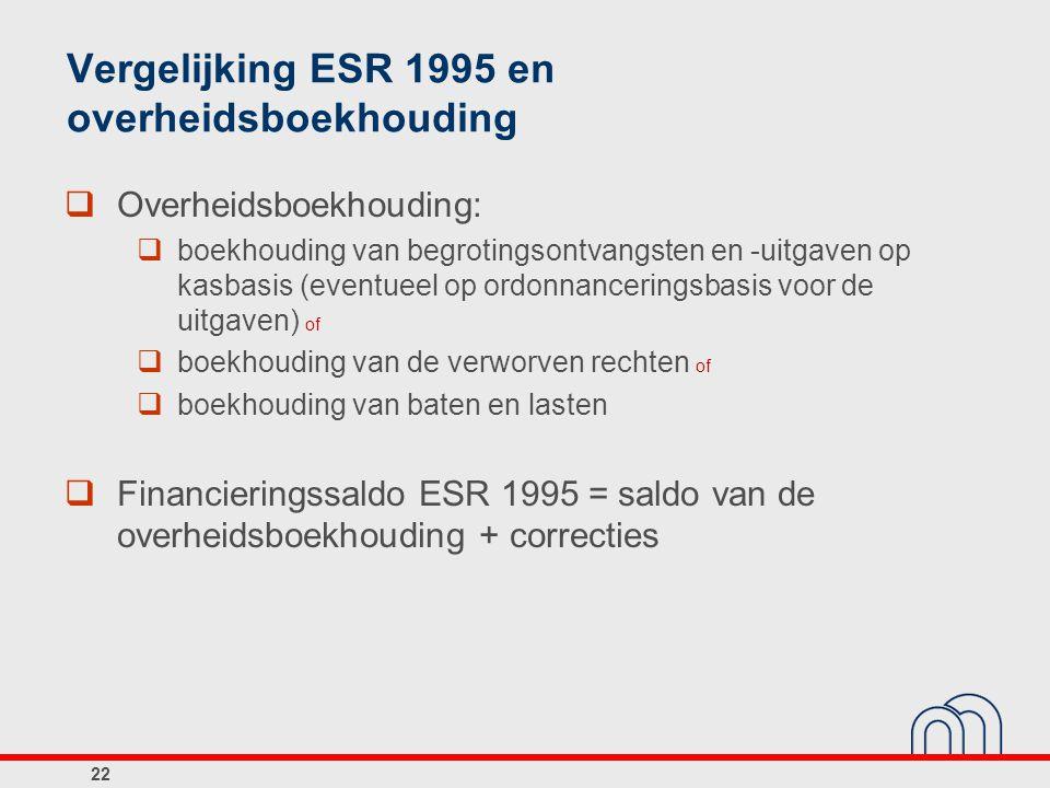 Vergelijking ESR 1995 en overheidsboekhouding  Overheidsboekhouding:  boekhouding van begrotingsontvangsten en -uitgaven op kasbasis (eventueel op o