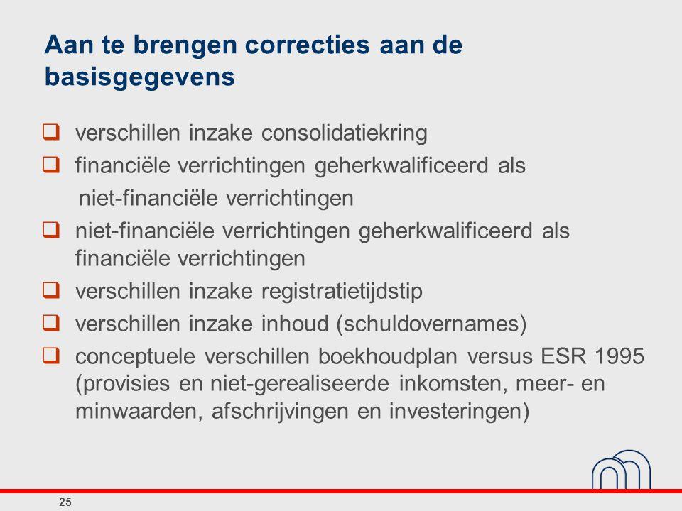 Aan te brengen correcties aan de basisgegevens  verschillen inzake consolidatiekring  financiële verrichtingen geherkwalificeerd als niet-financiële