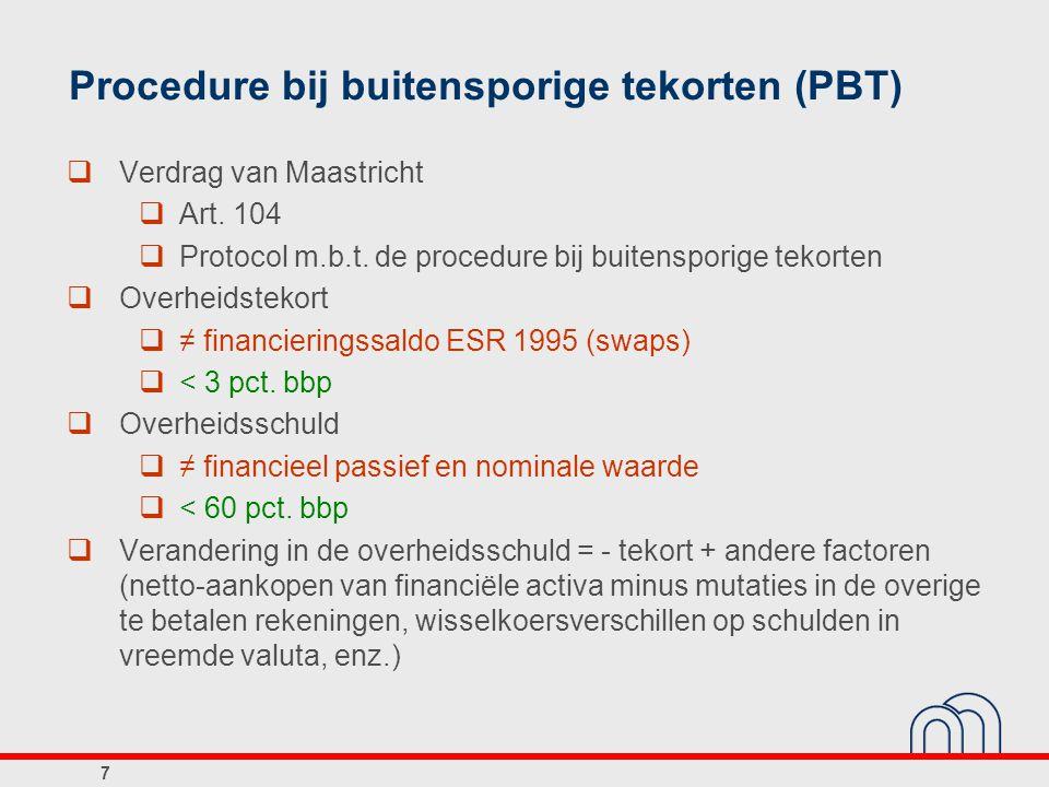 Procedure bij buitensporige tekorten (PBT)  Verdrag van Maastricht  Art. 104  Protocol m.b.t. de procedure bij buitensporige tekorten  Overheidste