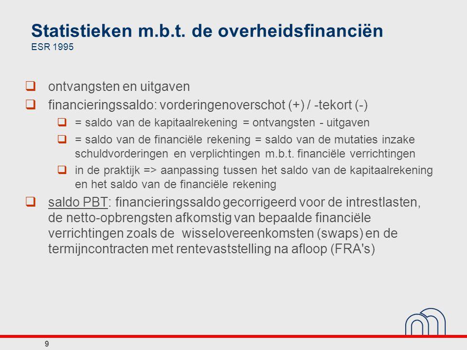 Statistieken m.b.t. de overheidsfinanciën ESR 1995  ontvangsten en uitgaven  financieringssaldo: vorderingenoverschot (+) / -tekort (-)  = saldo va