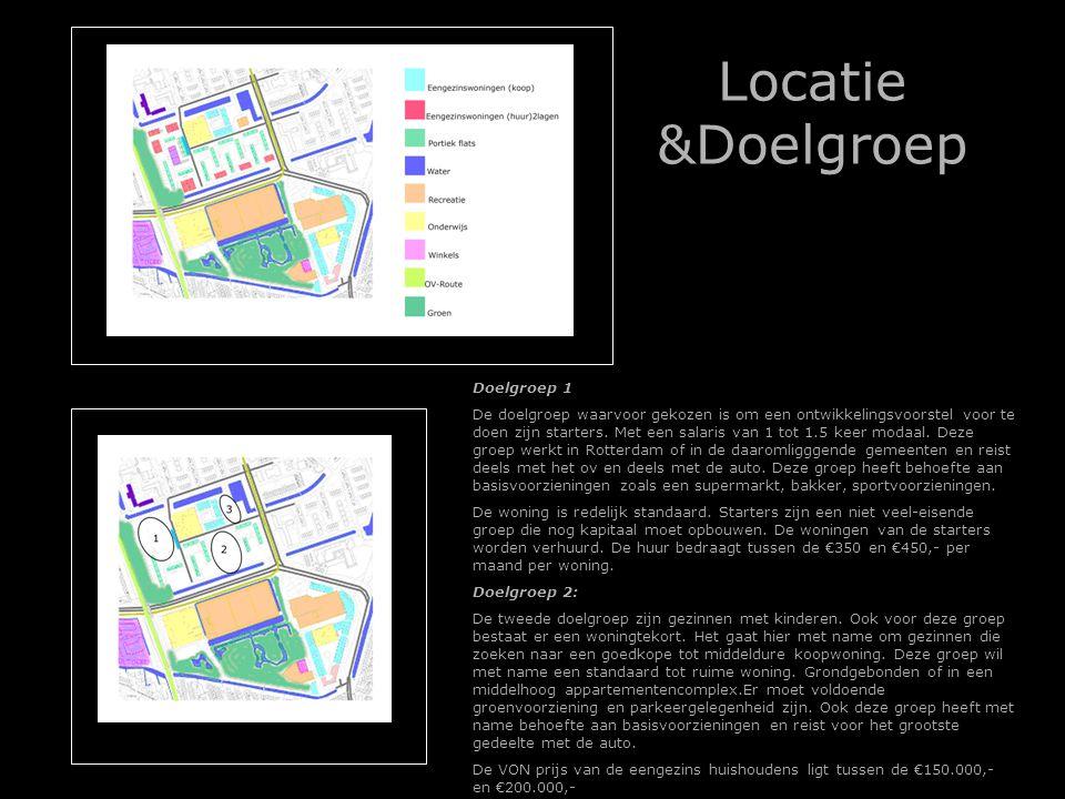 Locatie &Doelgroep Doelgroep 1 De doelgroep waarvoor gekozen is om een ontwikkelingsvoorstel voor te doen zijn starters.