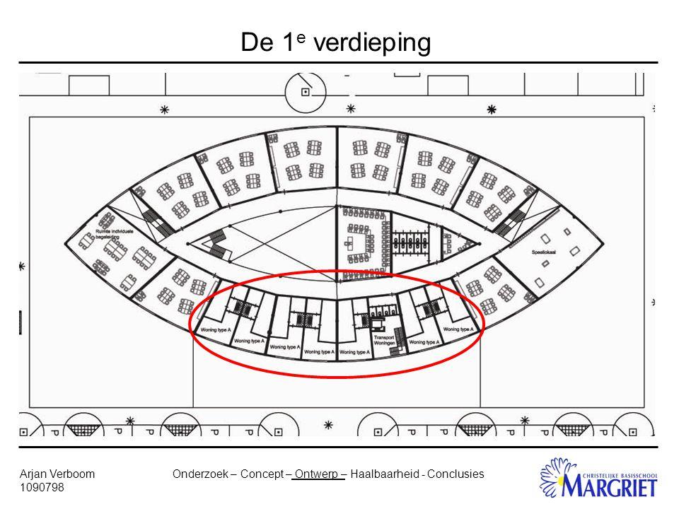 Onderzoek – Concept – Ontwerp – Haalbaarheid - ConclusiesArjan Verboom 1090798 De 1 e verdieping