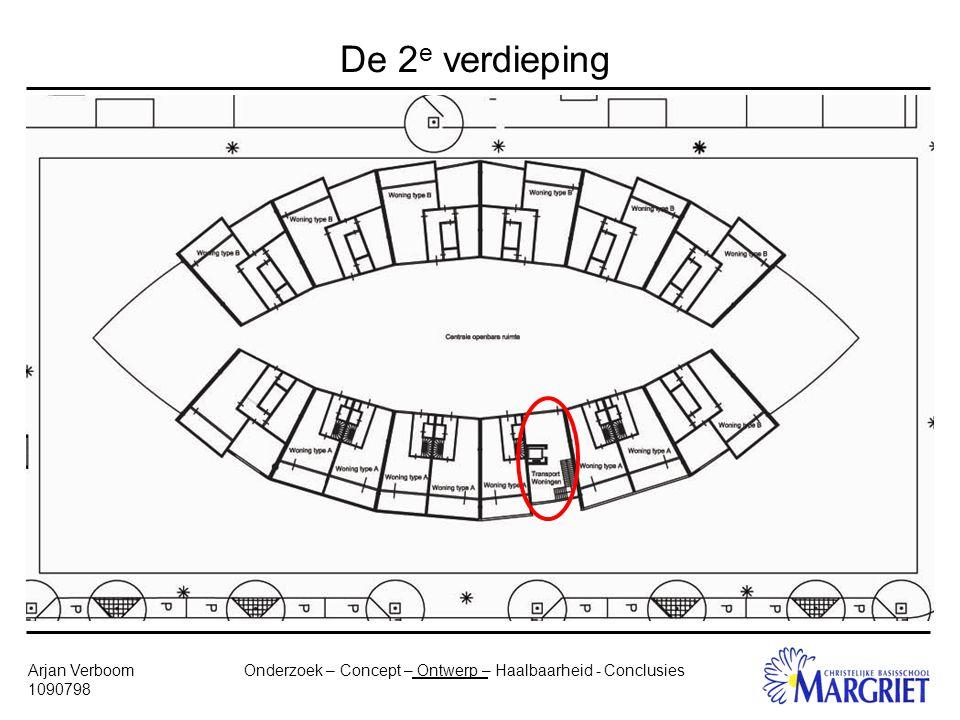 Onderzoek – Concept – Ontwerp – Haalbaarheid - ConclusiesArjan Verboom 1090798 De 2 e verdieping