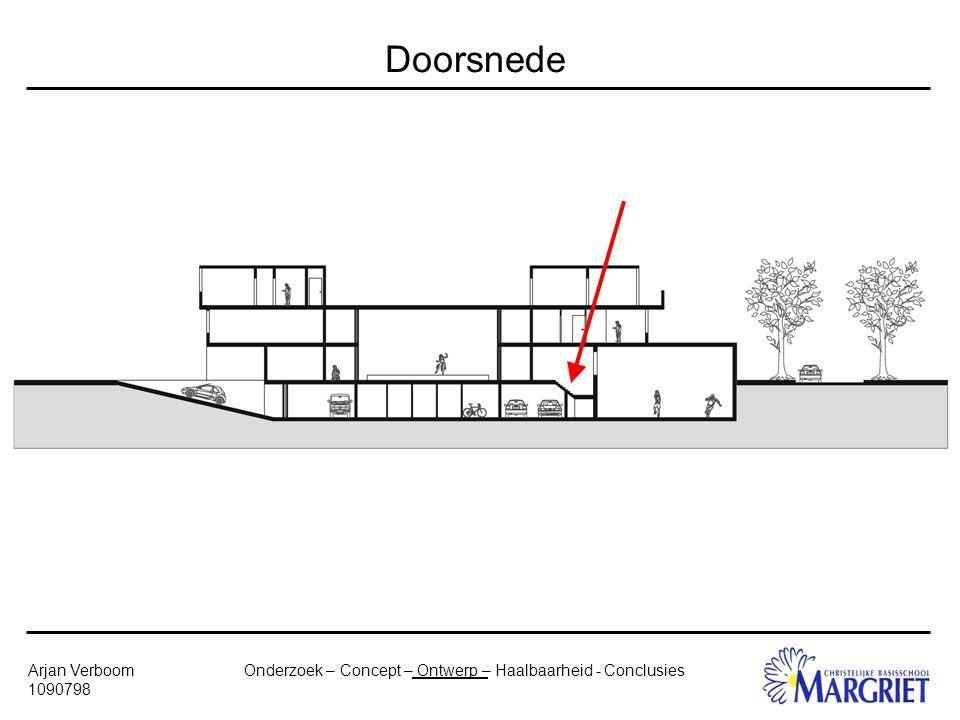 Onderzoek – Concept – Ontwerp – Haalbaarheid - ConclusiesArjan Verboom 1090798 Doorsnede