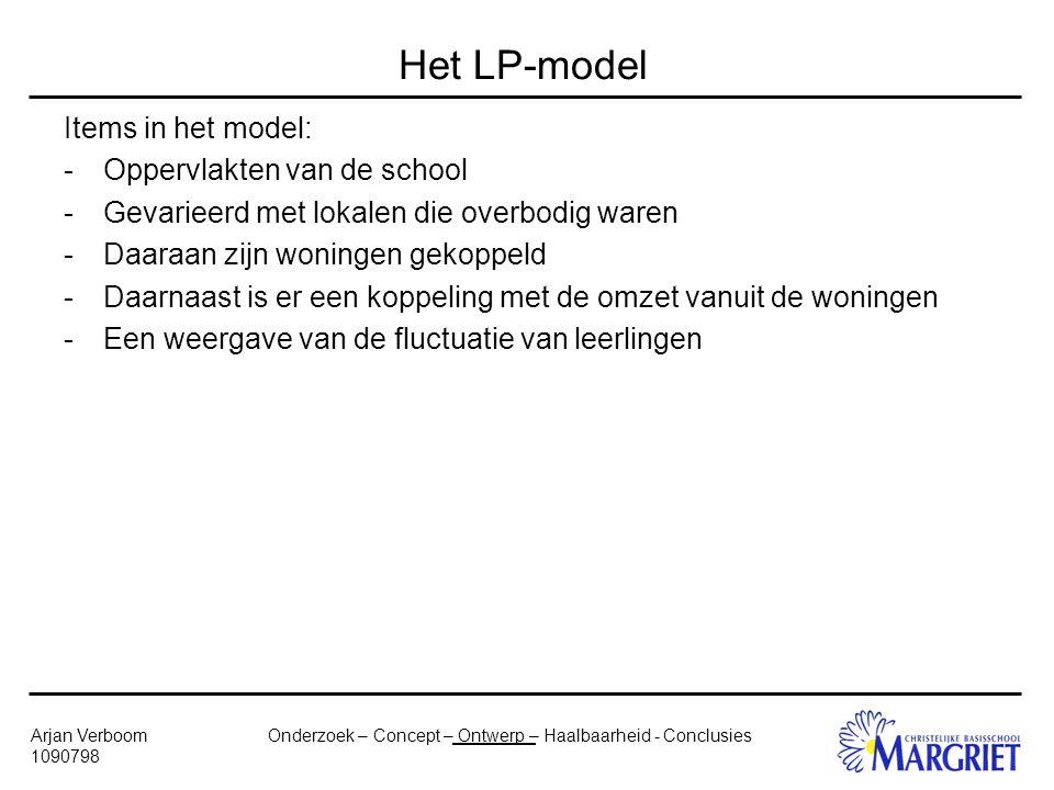 Onderzoek – Concept – Ontwerp – Haalbaarheid - ConclusiesArjan Verboom 1090798 Het LP-model Items in het model: -Oppervlakten van de school -Gevarieerd met lokalen die overbodig waren -Daaraan zijn woningen gekoppeld -Daarnaast is er een koppeling met de omzet vanuit de woningen -Een weergave van de fluctuatie van leerlingen