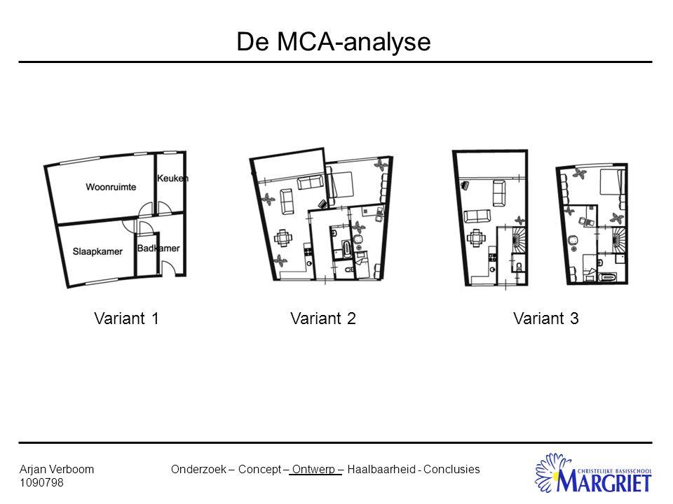 Onderzoek – Concept – Ontwerp – Haalbaarheid - ConclusiesArjan Verboom 1090798 De MCA-analyse Variant 1Variant 2Variant 3