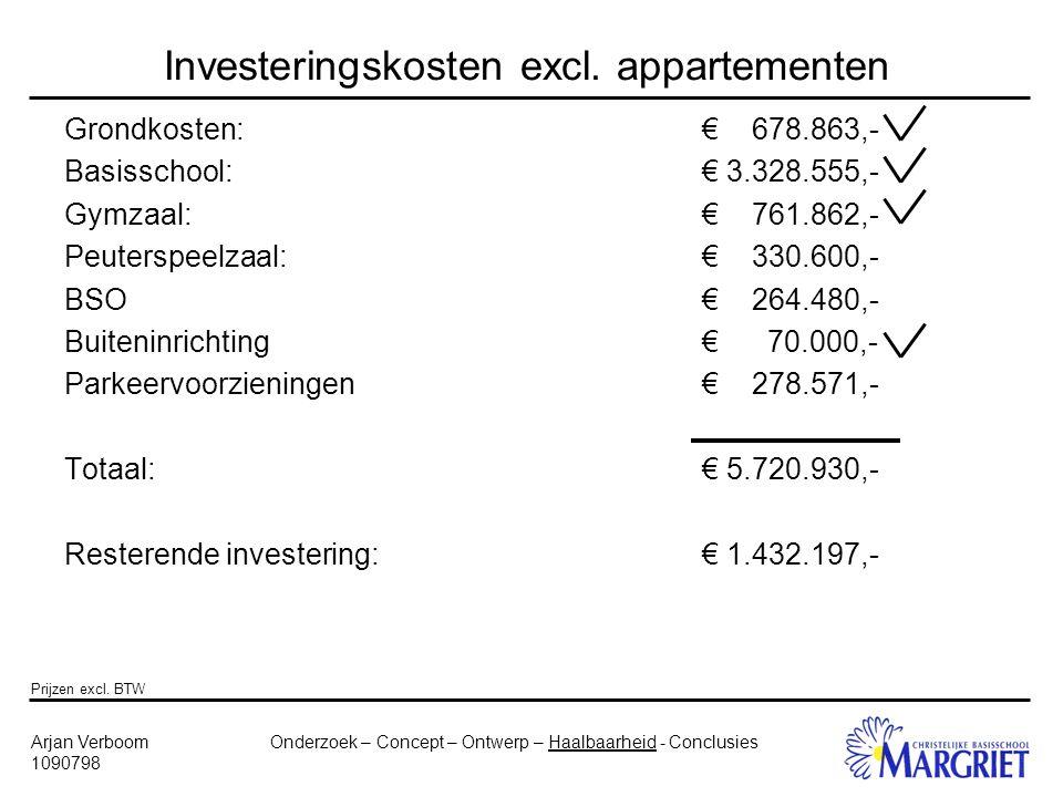 Onderzoek – Concept – Ontwerp – Haalbaarheid - ConclusiesArjan Verboom 1090798 Investeringskosten excl.