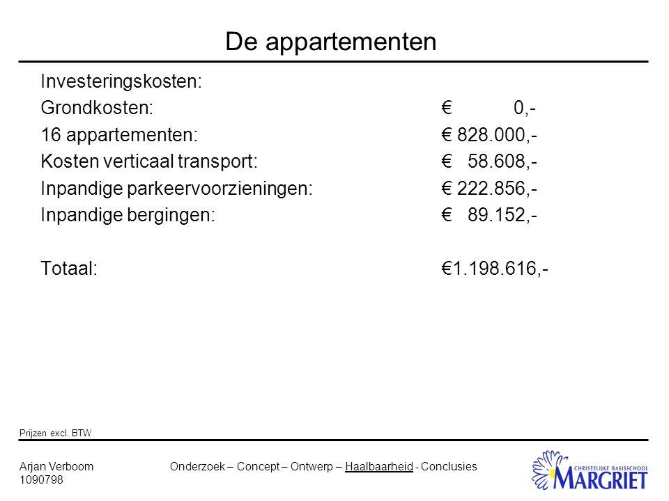 Onderzoek – Concept – Ontwerp – Haalbaarheid - ConclusiesArjan Verboom 1090798 De appartementen Investeringskosten: Grondkosten:€ 0,- 16 appartementen:€ 828.000,- Kosten verticaal transport:€ 58.608,- Inpandige parkeervoorzieningen:€ 222.856,- Inpandige bergingen:€ 89.152,- Totaal:€1.198.616,- Prijzen excl.