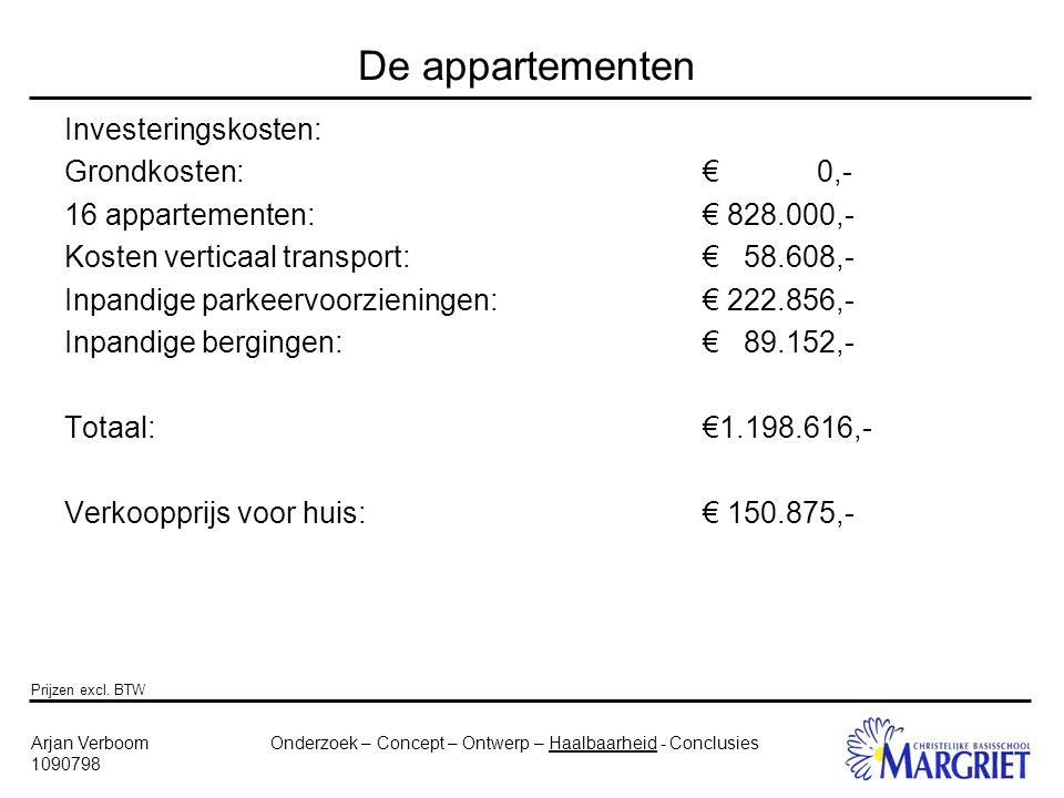 Onderzoek – Concept – Ontwerp – Haalbaarheid - ConclusiesArjan Verboom 1090798 De appartementen Investeringskosten: Grondkosten:€ 0,- 16 appartementen:€ 828.000,- Kosten verticaal transport:€ 58.608,- Inpandige parkeervoorzieningen:€ 222.856,- Inpandige bergingen:€ 89.152,- Totaal:€1.198.616,- Verkoopprijs voor huis:€ 150.875,- Prijzen excl.