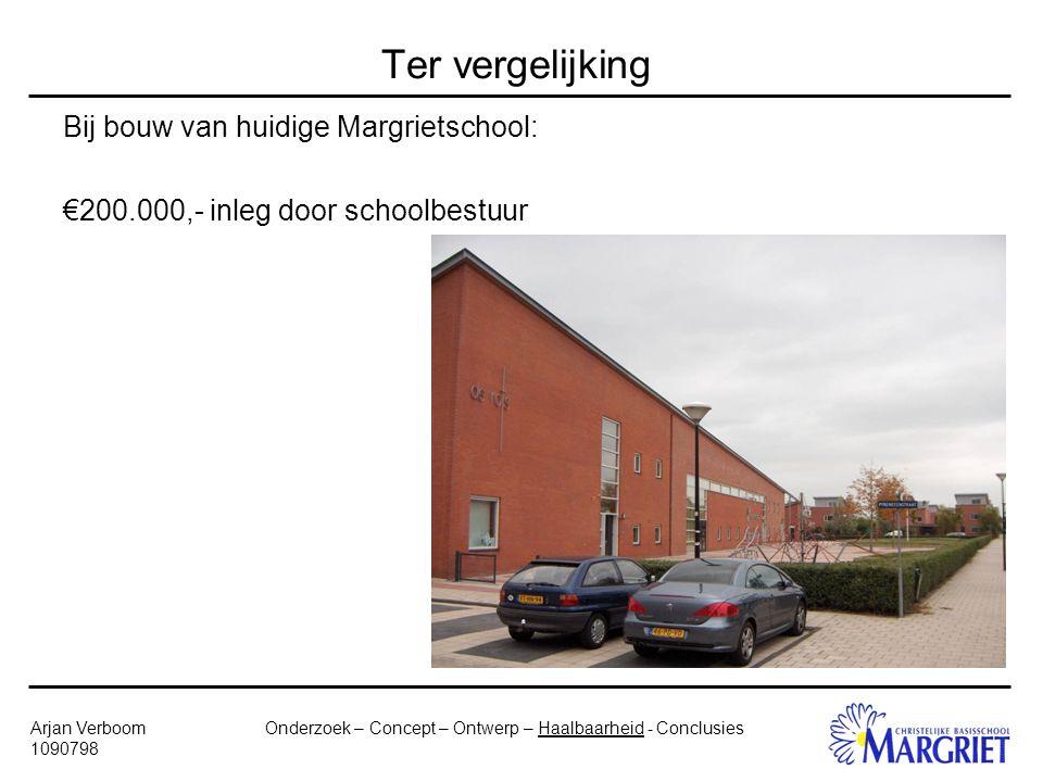 Onderzoek – Concept – Ontwerp – Haalbaarheid - ConclusiesArjan Verboom 1090798 Ter vergelijking Bij bouw van huidige Margrietschool: €200.000,- inleg door schoolbestuur