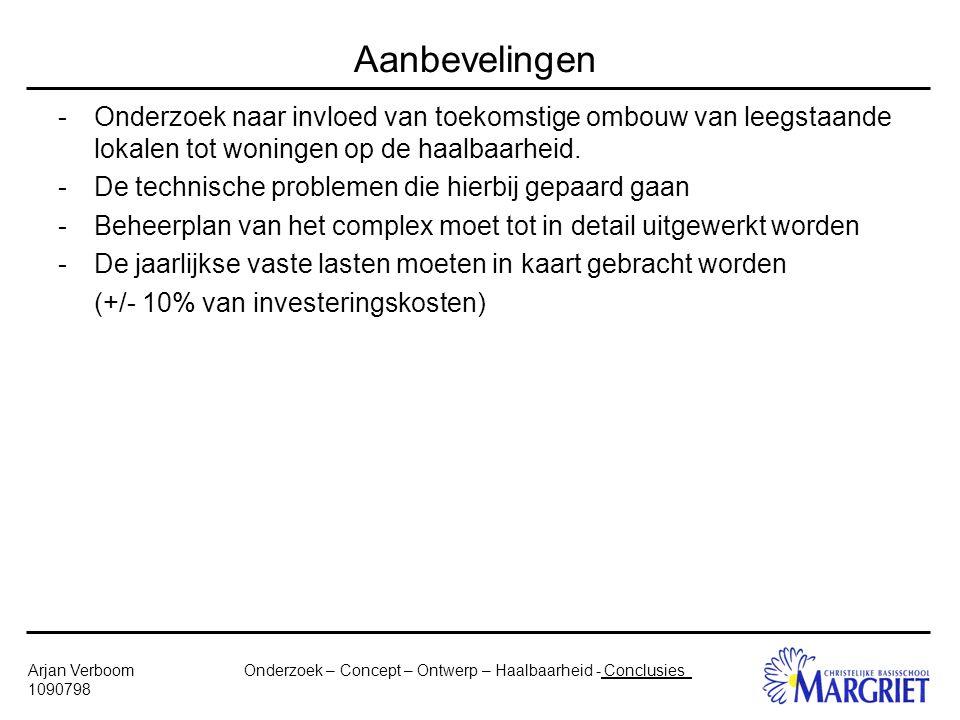 Onderzoek – Concept – Ontwerp – Haalbaarheid - ConclusiesArjan Verboom 1090798 Aanbevelingen -Onderzoek naar invloed van toekomstige ombouw van leegstaande lokalen tot woningen op de haalbaarheid.