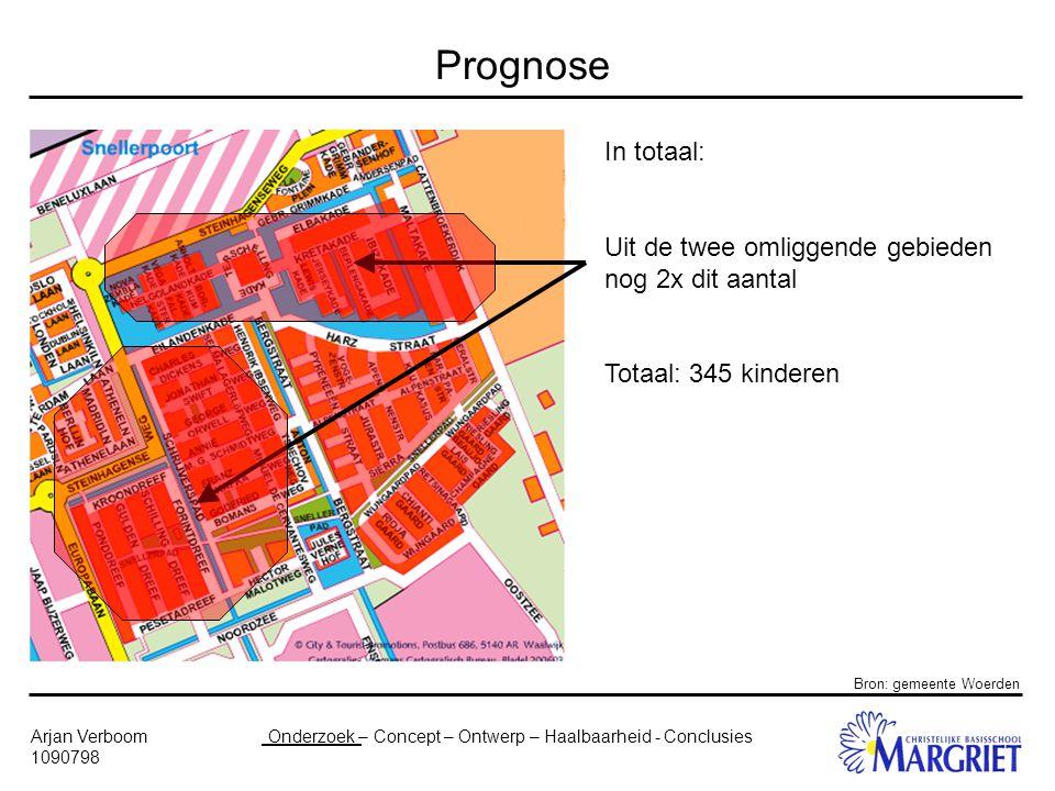 Onderzoek – Concept – Ontwerp – Haalbaarheid - ConclusiesArjan Verboom 1090798 De Begane grond
