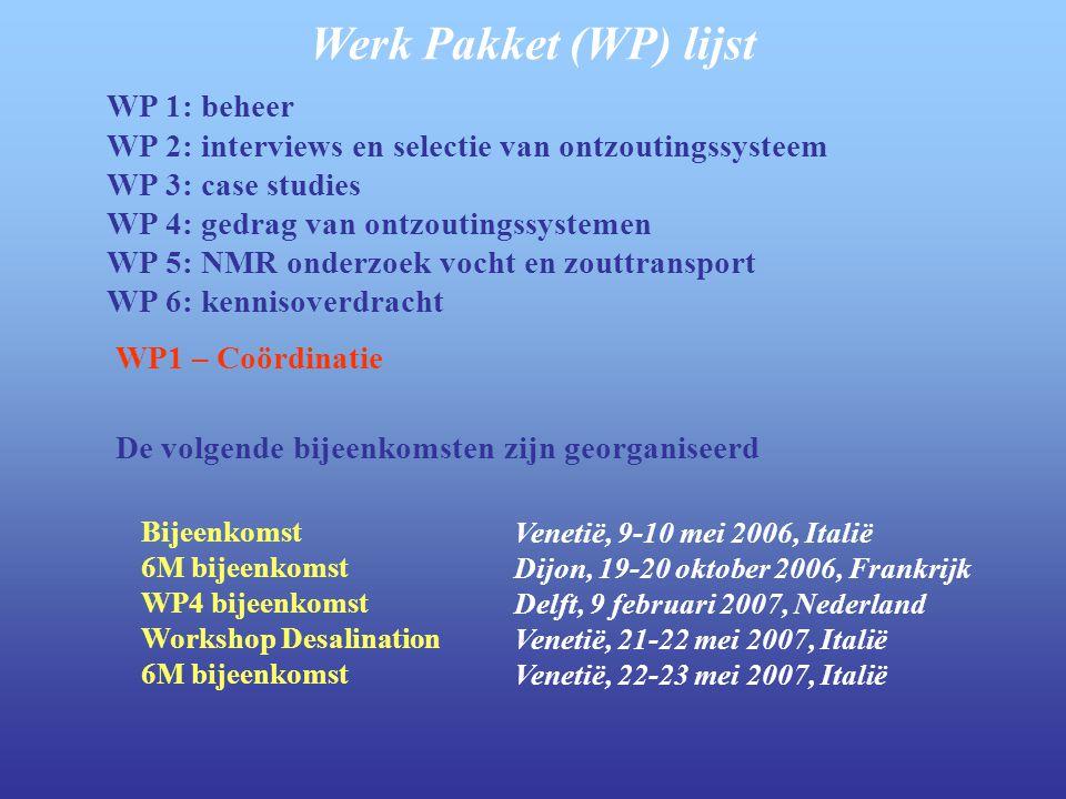 WP 1: beheer WP 2: interviews en selectie van ontzoutingssysteem WP 3: case studies WP 4: gedrag van ontzoutingssystemen WP 5: NMR onderzoek vocht en