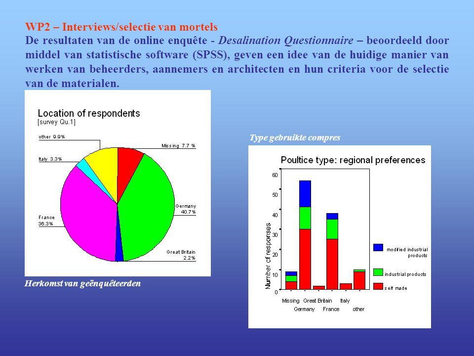 De resultaten van de online enquête - Desalination Questionnaire – beoordeeld door middel van statistische software (SPSS), geven een idee van de huid