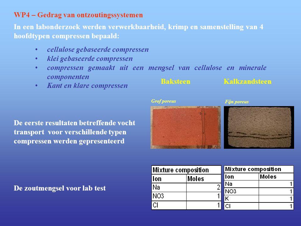 In een labonderzoek werden verwerkbaarheid, krimp en samenstelling van 4 hoofdtypen compressen bepaald: cellulose gebaseerde compressen klei gebaseerd