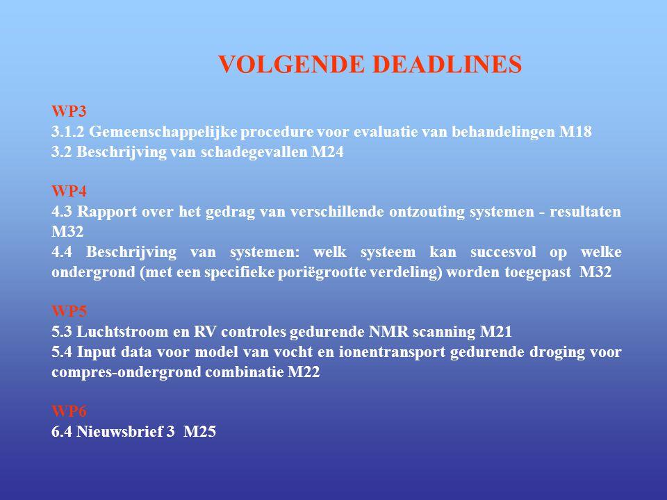 WP3 3.1.2 Gemeenschappelijke procedure voor evaluatie van behandelingen M18 3.2 Beschrijving van schadegevallen M24 WP4 4.3 Rapport over het gedrag va