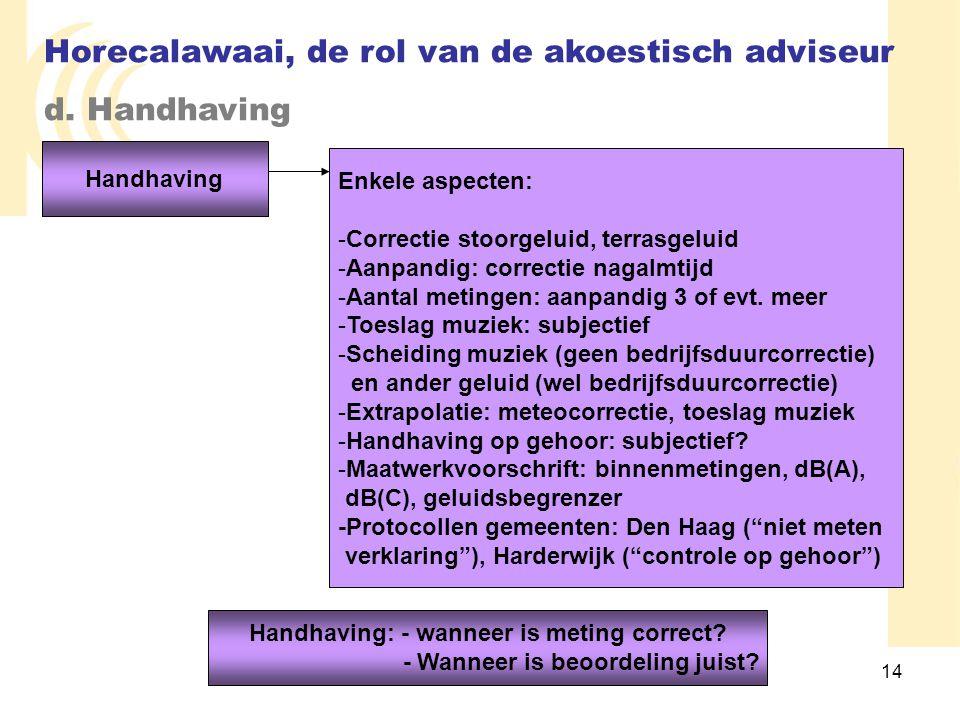 14 Handhaving Enkele aspecten: -Correctie stoorgeluid, terrasgeluid -Aanpandig: correctie nagalmtijd -Aantal metingen: aanpandig 3 of evt. meer -Toesl
