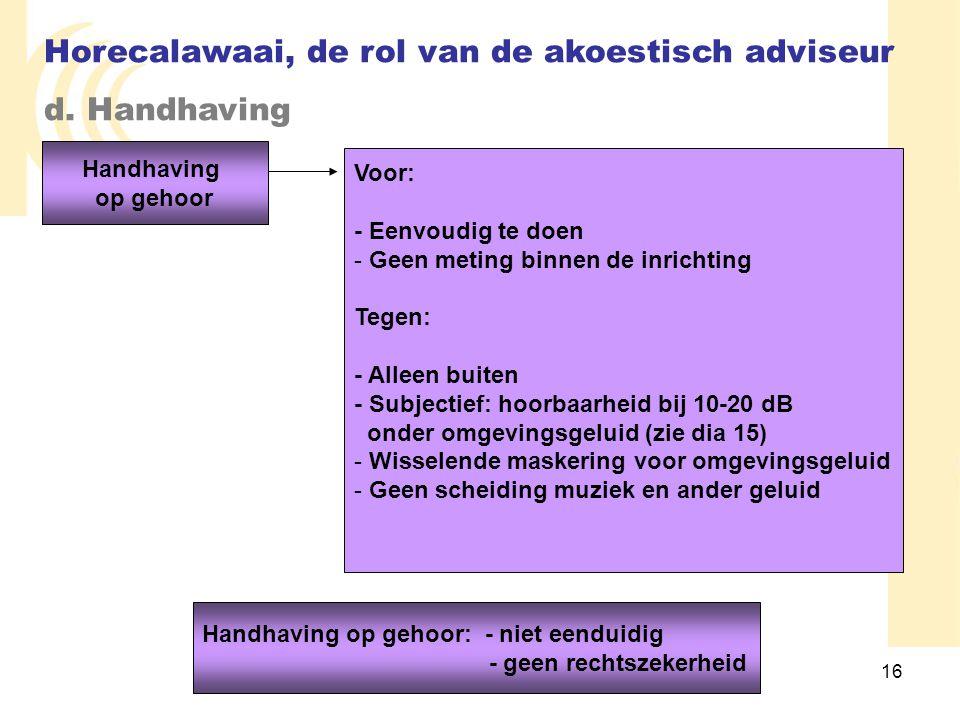 16 Handhaving op gehoor Voor: - Eenvoudig te doen - Geen meting binnen de inrichting Tegen: - Alleen buiten - Subjectief: hoorbaarheid bij 10-20 dB on