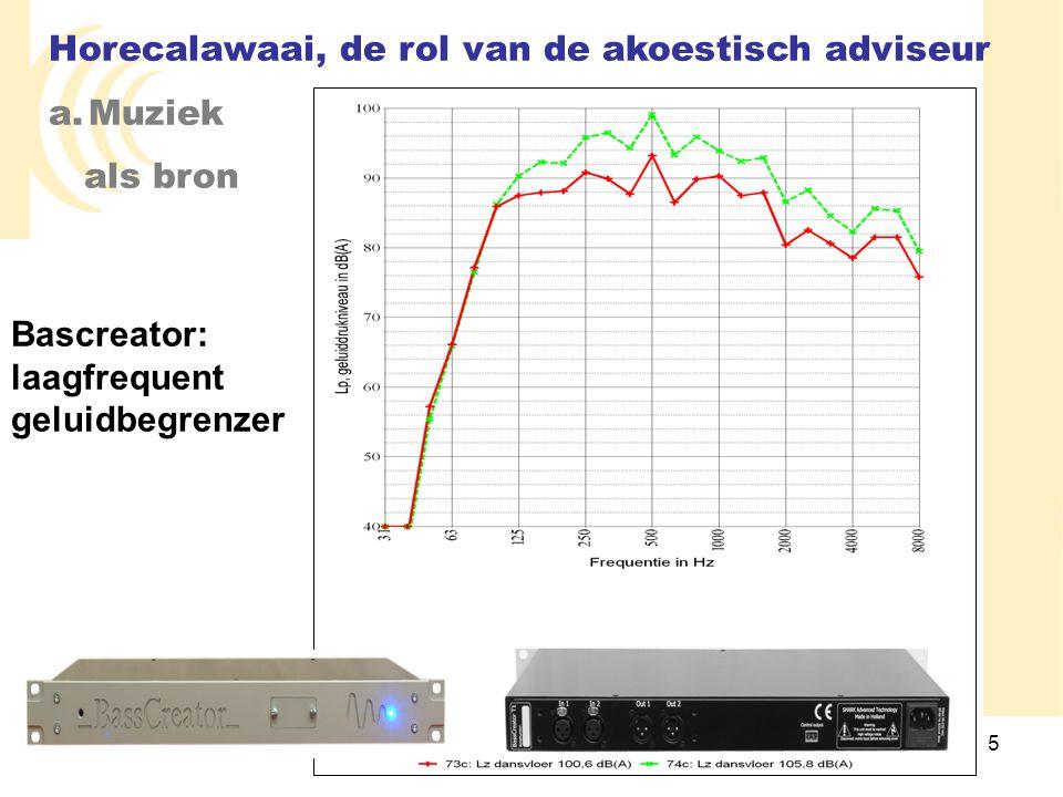 5 Bascreator: laagfrequent geluidbegrenzer Horecalawaai, de rol van de akoestisch adviseur a.Muziek als bron