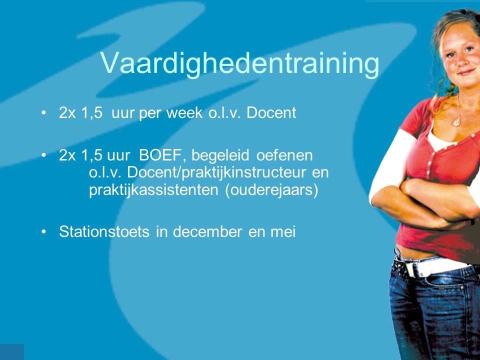 werkveldconferentie maart 2006 Vaardighedentraining 2x 1,5 uur per week o.l.v. Docent 2x 1,5 uur BOEF, begeleid oefenen o.l.v. Docent/praktijkinstruct