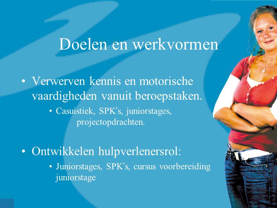 werkveldconferentie maart 2006 Doelen en werkvormen Verwerven kennis en motorische vaardigheden vanuit beroepstaken. Casuistiek, SPK ' s, juniorstages