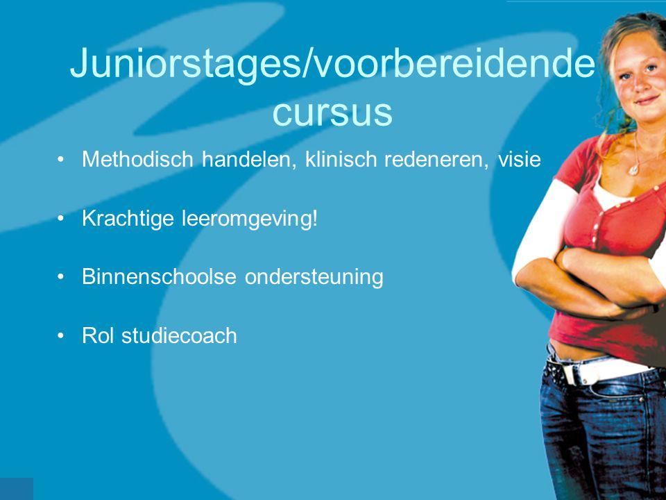 werkveldconferentie maart 2006 Juniorstages/voorbereidende cursus Methodisch handelen, klinisch redeneren, visie Krachtige leeromgeving! Binnenschools