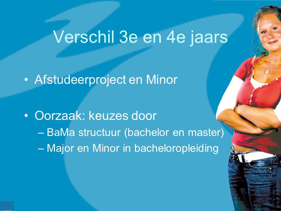 werkveldconferentie maart 2006 Verschil 3e en 4e jaars Afstudeerproject en Minor Oorzaak: keuzes door –BaMa structuur (bachelor en master) –Major en M