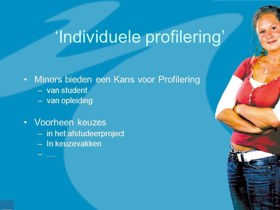 werkveldconferentie maart 2006 'Individuele profilering' Minors bieden een Kans voor Profilering –van student –van opleiding Voorheen keuzes –in het a