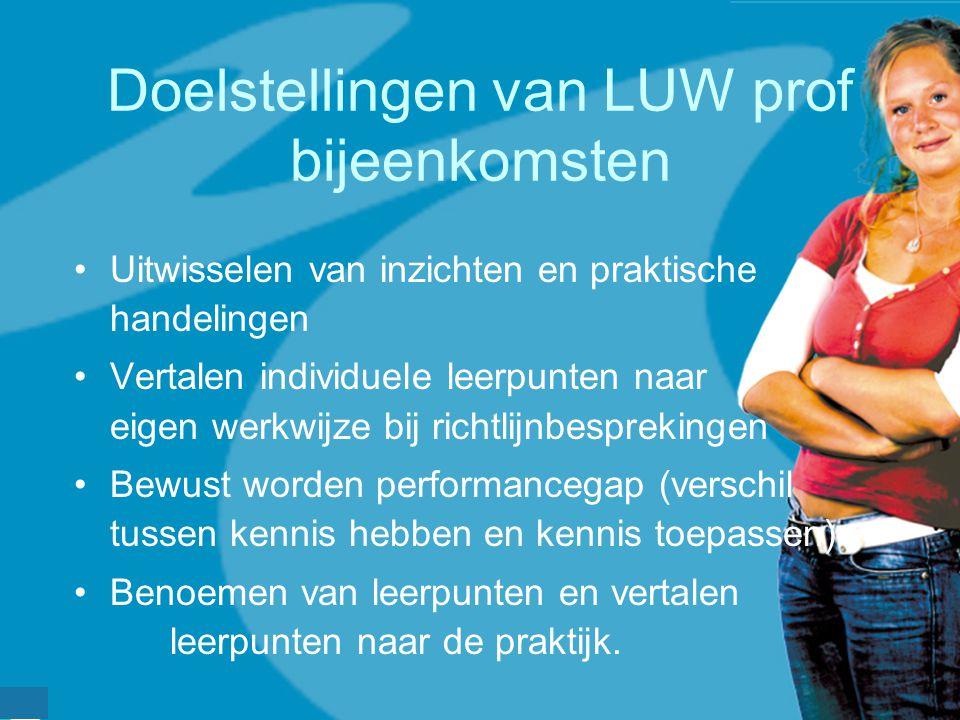 werkveldconferentie maart 2006 Doelstellingen van LUW prof bijeenkomsten Uitwisselen van inzichten en praktische handelingen Vertalen individuele leer