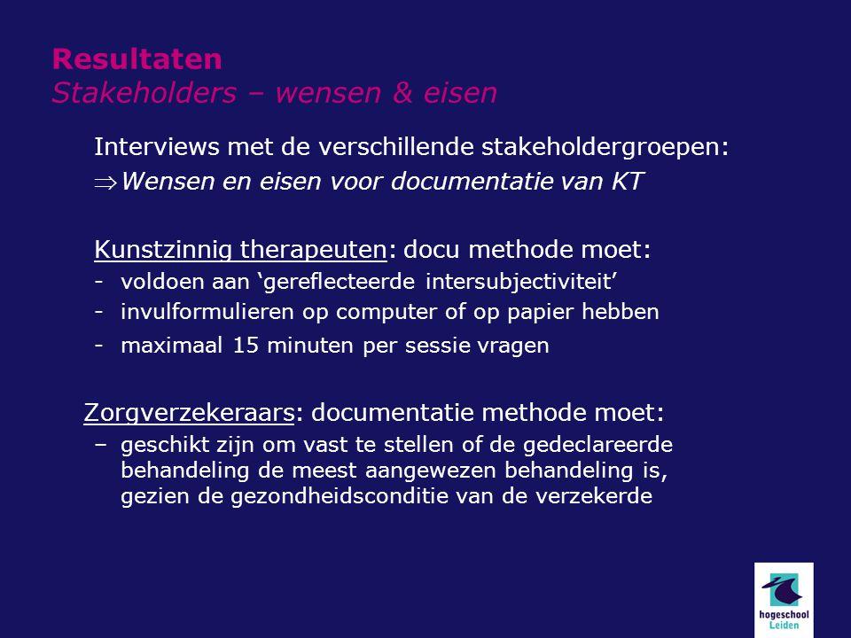 Resultaten Stakeholders – wensen & eisen Interviews met de verschillende stakeholdergroepen: Wensen en eisen voor documentatie van KT Kunstzinnig the