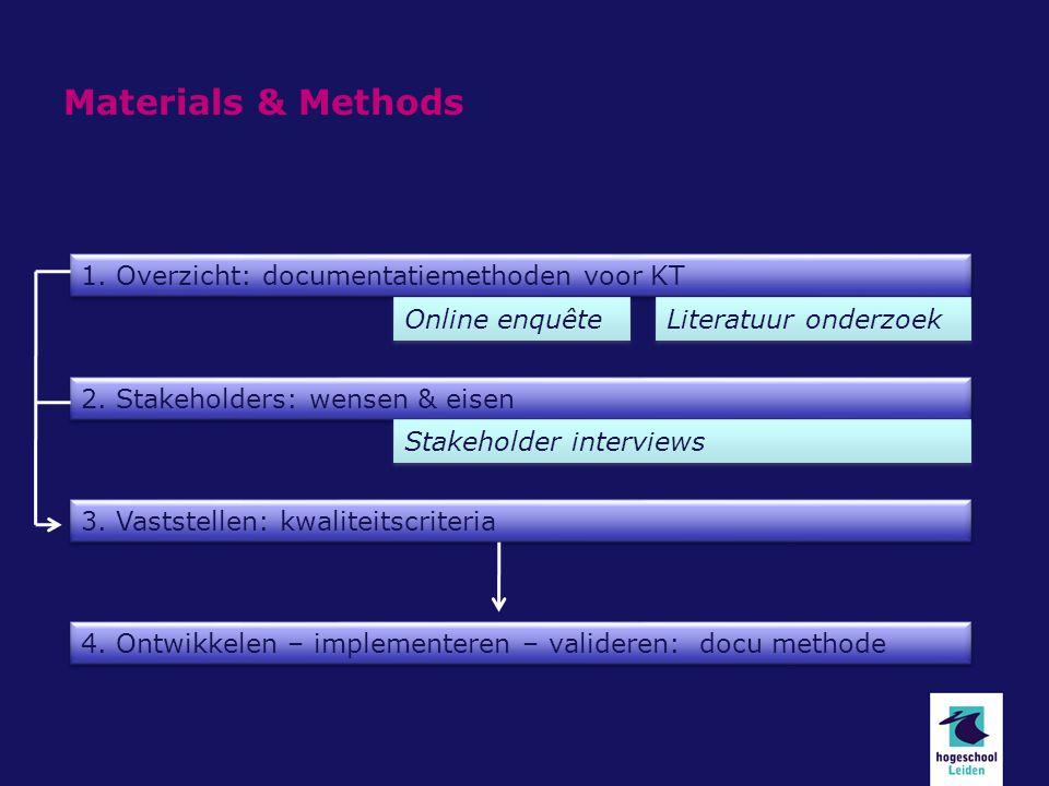 Materials & Methods 1. Overzicht: documentatiemethoden voor KT 2. Stakeholders: wensen & eisen 3. Vaststellen: kwaliteitscriteria 4. Ontwikkelen – imp