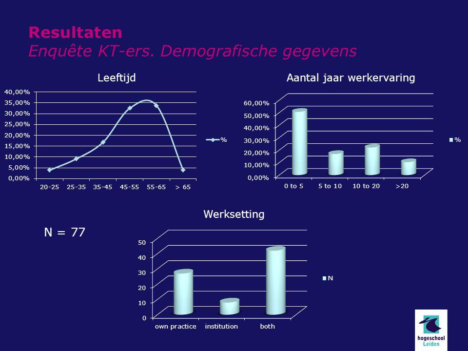 Resultaten Enquête KT-ers. Demografische gegevens N = 77