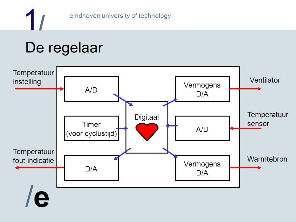 1/1/ /e/e eindhoven university of technology Het digitale hart Microprocessor Zelf te ontwerpen …bij gegeven instructieset- architectuur Programma geheugen (1 kilobyte) I/O bus (data, adres & besturing) Data geheugen (256 bytes) Voor- geschrev en Zelf te schrijven
