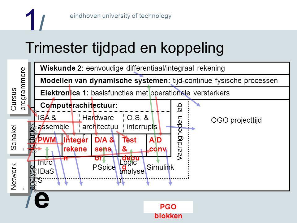 1/1/ /e/e eindhoven university of technology Terugval-opties Indekken tegen problemen bij implementatie .