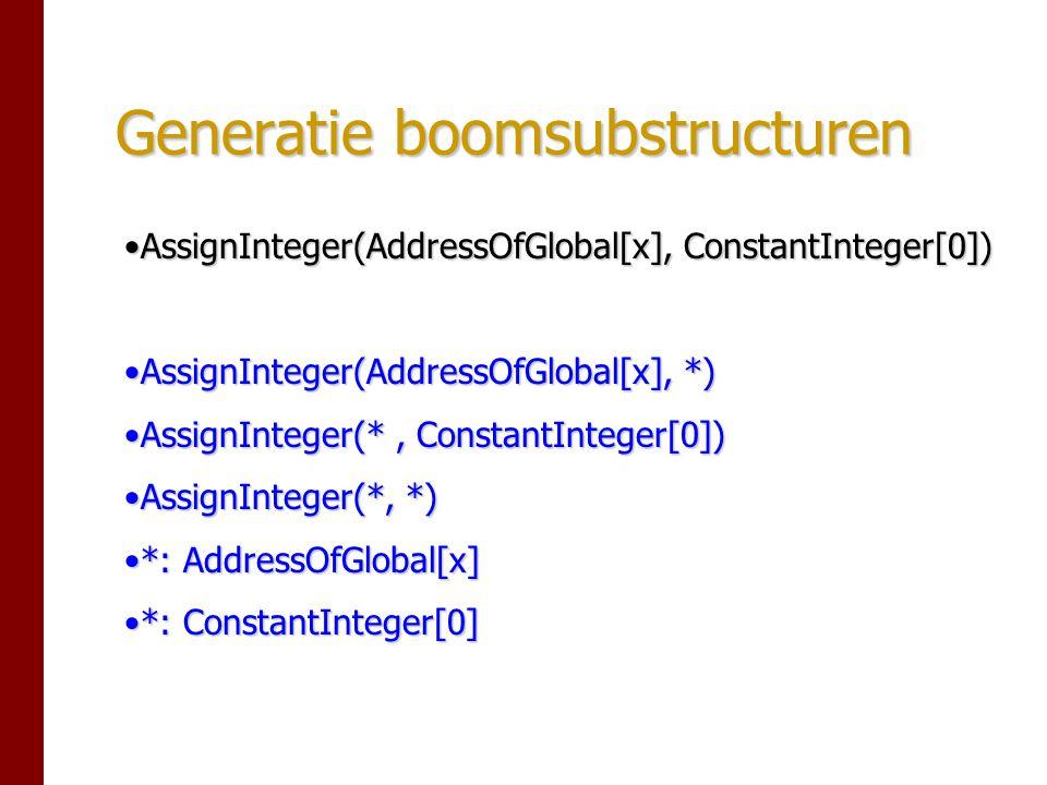 Generatie boomsubstructuren AssignInteger(AddressOfGlobal[x], ConstantInteger[0])AssignInteger(AddressOfGlobal[x], ConstantInteger[0]) AssignInteger(AddressOfGlobal[x], *)AssignInteger(AddressOfGlobal[x], *) AssignInteger(*, ConstantInteger[0])AssignInteger(*, ConstantInteger[0]) AssignInteger(*, *)AssignInteger(*, *) *: AddressOfGlobal[x]*: AddressOfGlobal[x] *: ConstantInteger[0]*: ConstantInteger[0]