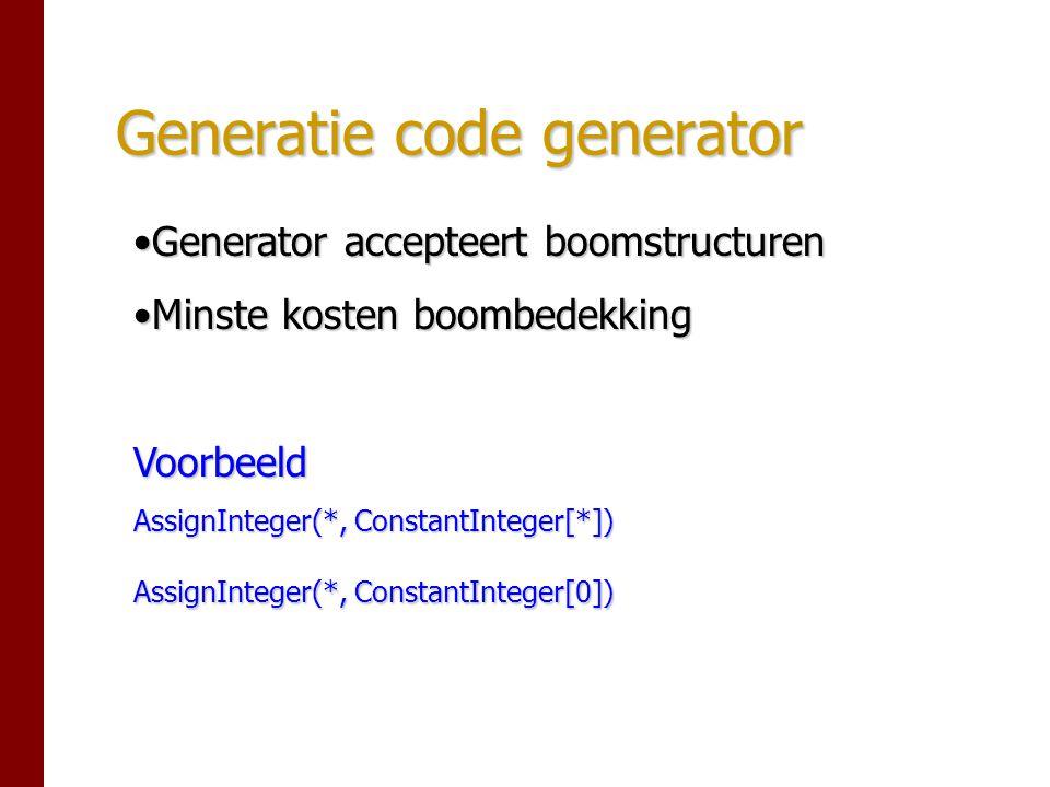 Generatie code generator Generator accepteert boomstructurenGenerator accepteert boomstructuren Minste kosten boombedekkingMinste kosten boombedekkingVoorbeeld AssignInteger(*, ConstantInteger[*]) AssignInteger(*, ConstantInteger[0])