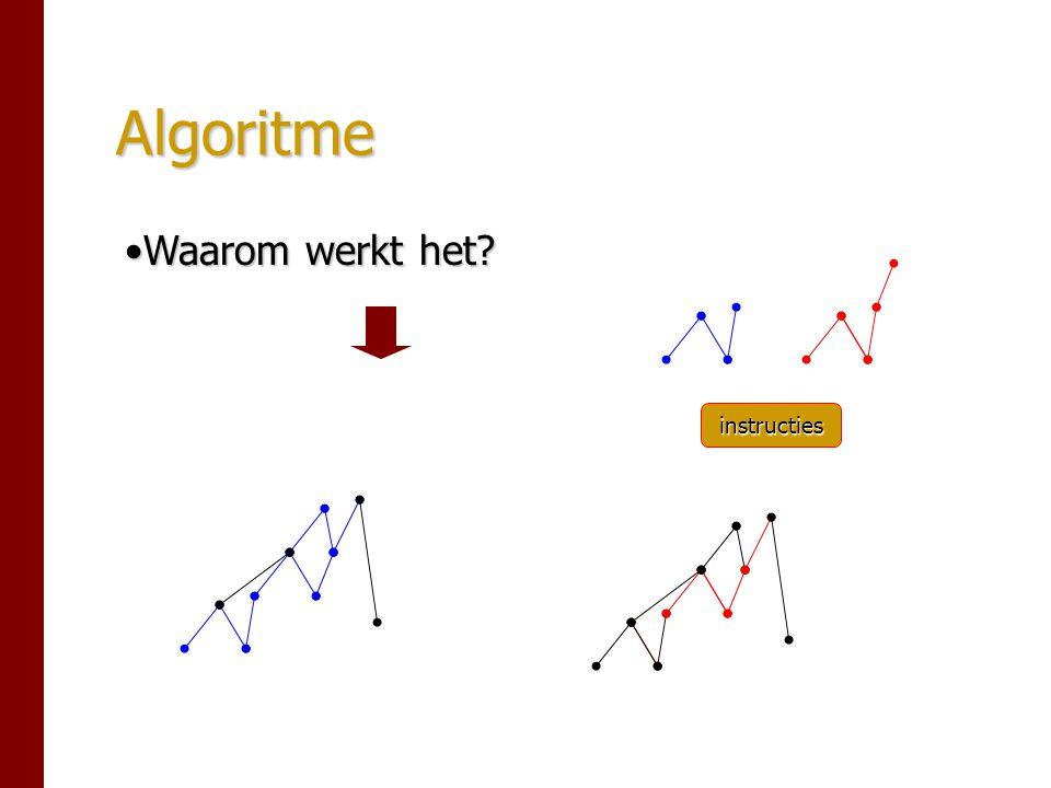 Algoritme Waarom werkt het Waarom werkt het instructies