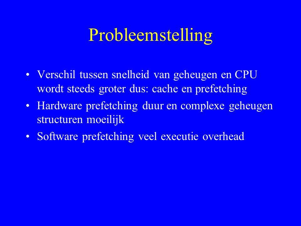 Probleemstelling Verschil tussen snelheid van geheugen en CPU wordt steeds groter dus: cache en prefetching Hardware prefetching duur en complexe geheugen structuren moeilijk Software prefetching veel executie overhead