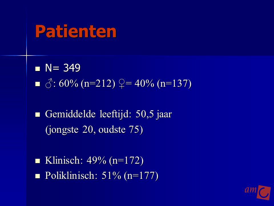 Patienten N= 349 N= 349 ♂: 60% (n=212) ♀= 40% (n=137) ♂: 60% (n=212) ♀= 40% (n=137) Gemiddelde leeftijd: 50,5 jaar Gemiddelde leeftijd: 50,5 jaar (jon