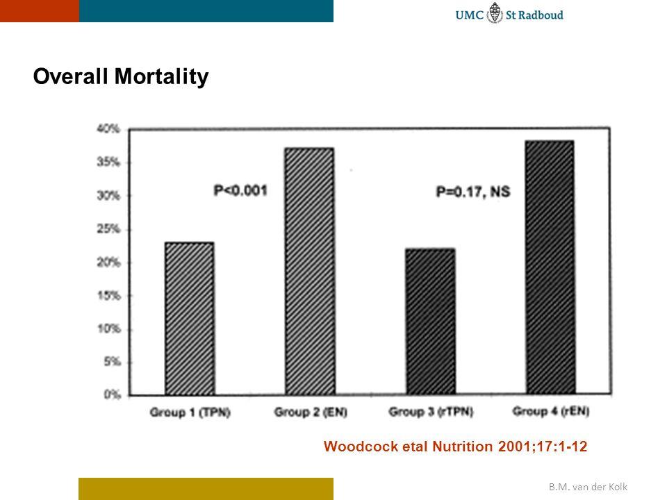 B.M. van der Kolk Overall Mortality Woodcock etal Nutrition 2001;17:1-12