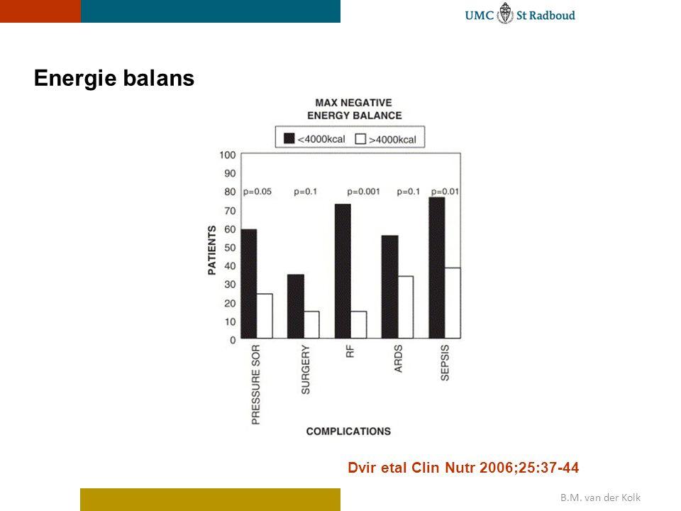 B.M. van der Kolk Energie balans Dvir etal Clin Nutr 2006;25:37-44