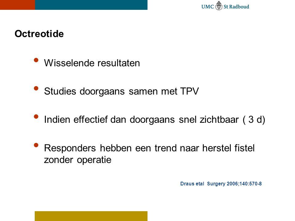 Octreotide Wisselende resultaten Studies doorgaans samen met TPV Indien effectief dan doorgaans snel zichtbaar ( 3 d) Responders hebben een trend naar herstel fistel zonder operatie Draus etal Surgery 2006;140:570-8