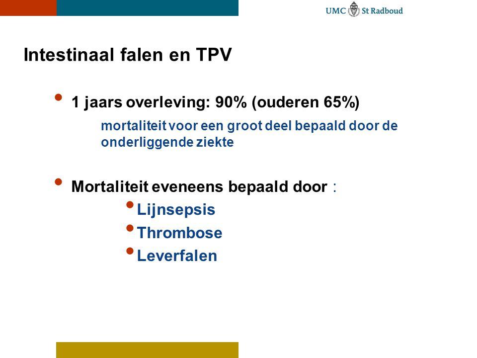 Intestinaal falen en TPV 1 jaars overleving: 90% (ouderen 65%) mortaliteit voor een groot deel bepaald door de onderliggende ziekte Mortaliteit eveneens bepaald door : Lijnsepsis Thrombose Leverfalen