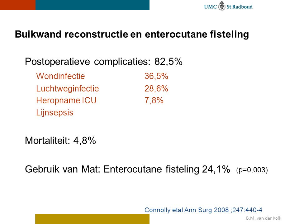 Buikwand reconstructie en enterocutane fisteling Postoperatieve complicaties: 82,5% Wondinfectie36,5% Luchtweginfectie28,6% Heropname ICU7,8% Lijnsepsis Mortaliteit: 4,8% Gebruik van Mat: Enterocutane fisteling 24,1% (p=0,003) Connolly etal Ann Surg 2008 ;247:440-4 B.M.