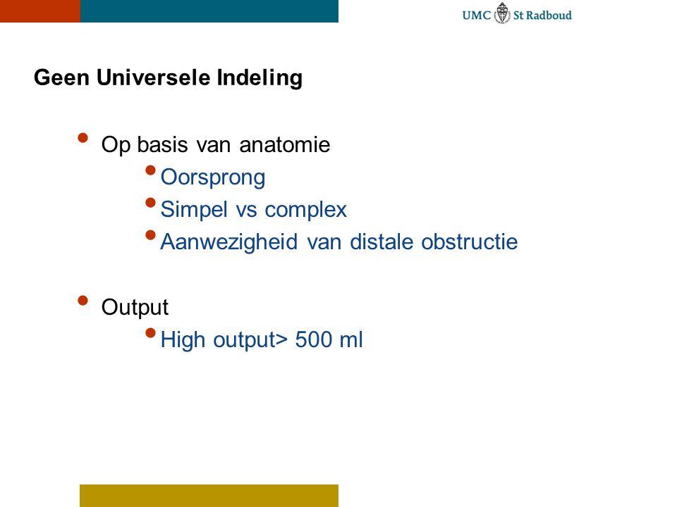 Geen Universele Indeling Op basis van anatomie Oorsprong Simpel vs complex Aanwezigheid van distale obstructie Output High output> 500 ml