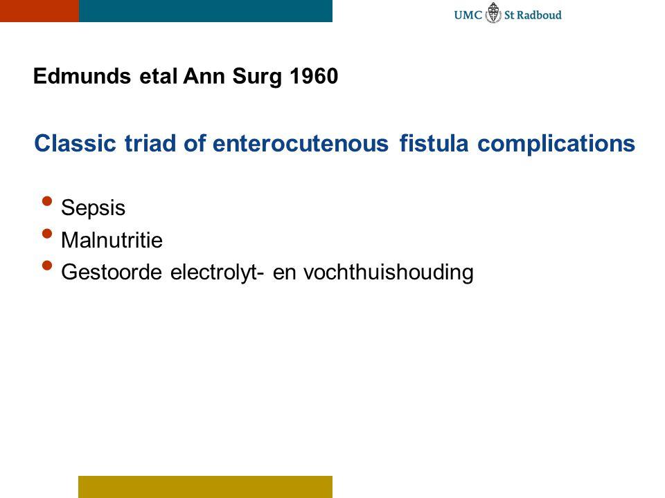 Edmunds etal Ann Surg 1960 Classic triad of enterocutenous fistula complications Sepsis Malnutritie Gestoorde electrolyt- en vochthuishouding