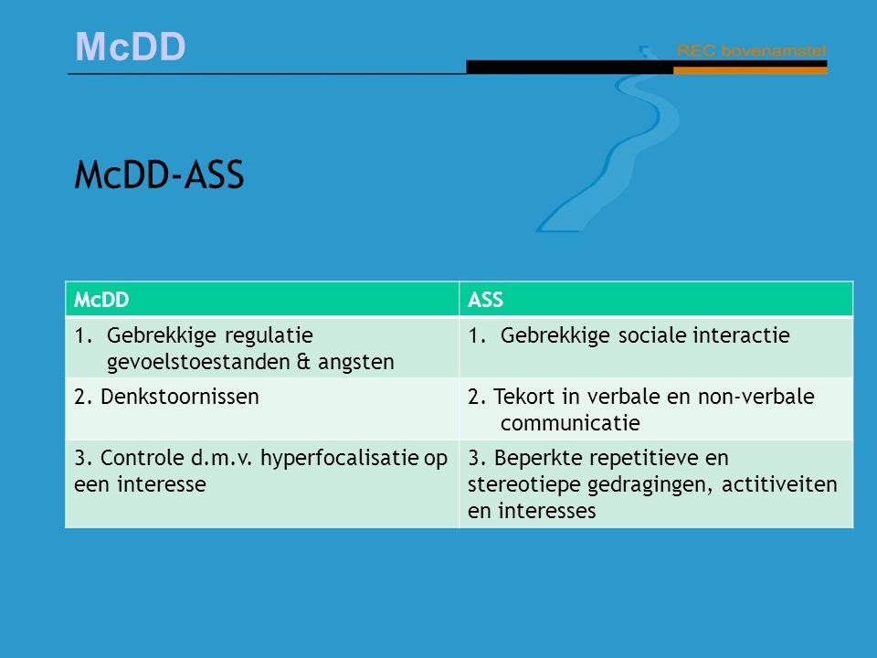 McDD McDD-ASS McDDASS 1.Gebrekkige regulatie gevoelstoestanden & angsten 1.Gebrekkige sociale interactie 2. Denkstoornissen2. Tekort in verbale en non