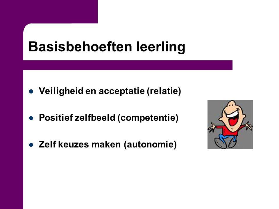 Basisbehoeften leerling Veiligheid en acceptatie (relatie) Positief zelfbeeld (competentie) Zelf keuzes maken (autonomie)