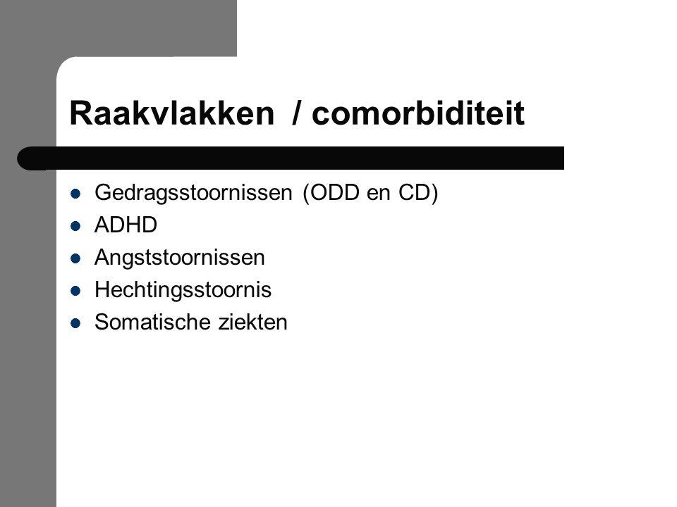 Raakvlakken / comorbiditeit Gedragsstoornissen (ODD en CD) ADHD Angststoornissen Hechtingsstoornis Somatische ziekten
