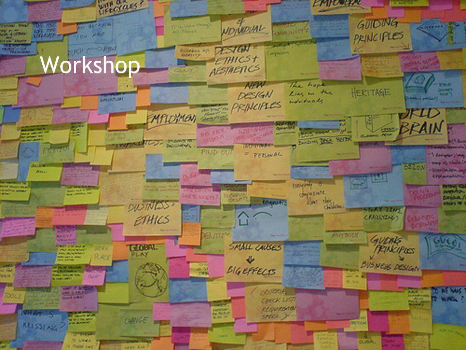 klassenmanagement Workshop